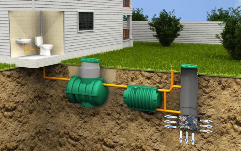 Септик для канализации загородного дома своими руками